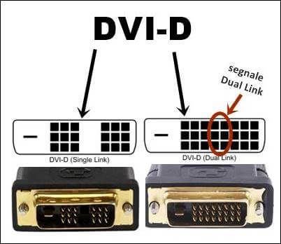 Differenze DVI-D Single Link e Dual Link - Schemi e Connettori