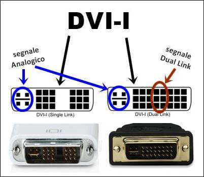 Differenze DVI-I Single Link e Dual Link - Schemi e Connettori